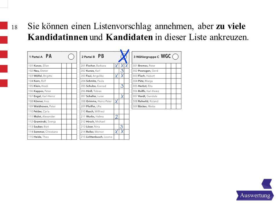 18 Sie können einen Listenvorschlag annehmen, aber zu viele Kandidatinnen und Kandidaten in dieser Liste ankreuzen.