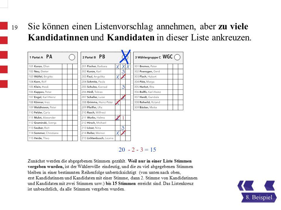 Zunächst werden die abgegebenen Stimmen gezählt.