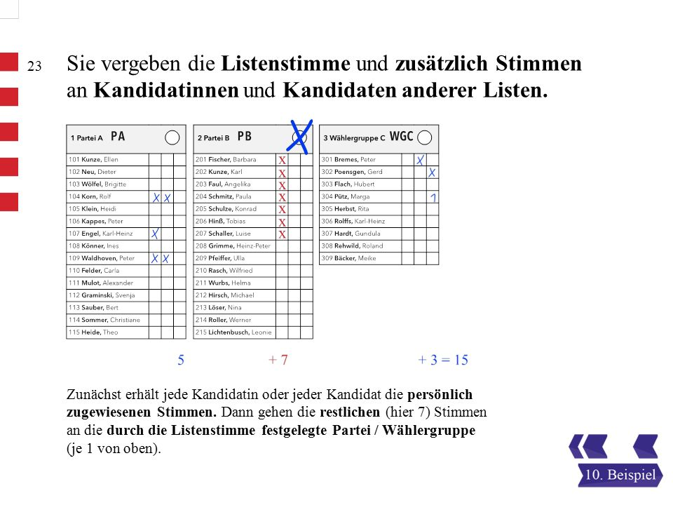 23 Sie vergeben die Listenstimme und zusätzlich Stimmen an Kandidatinnen und Kandidaten anderer Listen.