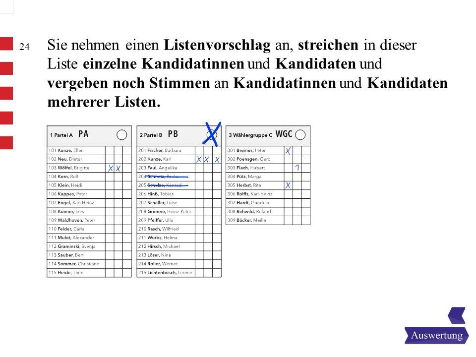24 Sie nehmen einen Listenvorschlag an, streichen in dieser Liste einzelne Kandidatinnen und Kandidaten und vergeben noch Stimmen an Kandidatinnen und Kandidaten mehrerer Listen.