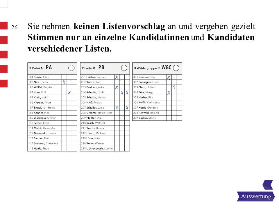 26 Sie nehmen keinen Listenvorschlag an und vergeben gezielt Stimmen nur an einzelne Kandidatinnen und Kandidaten verschiedener Listen.