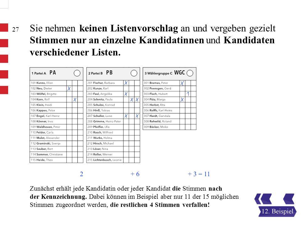 Zunächst erhält jede Kandidatin oder jeder Kandidat die Stimmen nach der Kennzeichnung.