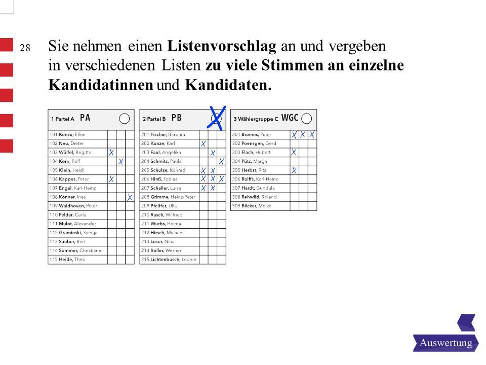 28 Sie nehmen einen Listenvorschlag an und vergeben in verschiedenen Listen zu viele Stimmen an einzelne Kandidatinnen und Kandidaten.