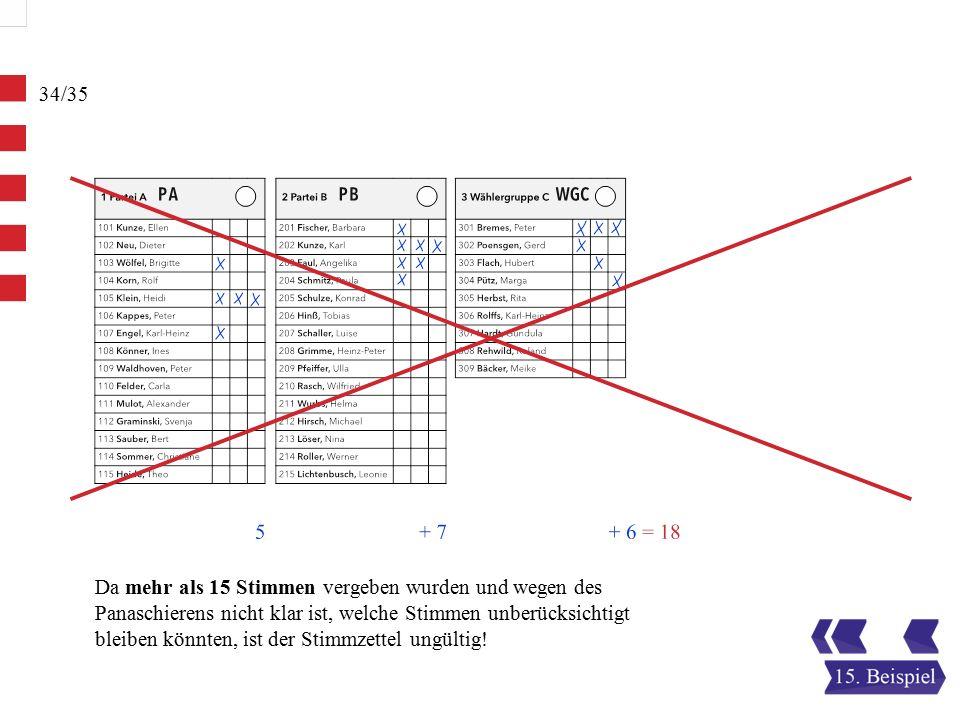 34/35 Da mehr als 15 Stimmen vergeben wurden und wegen des Panaschierens nicht klar ist, welche Stimmen unberücksichtigt bleiben könnten, ist der Stimmzettel ungültig!