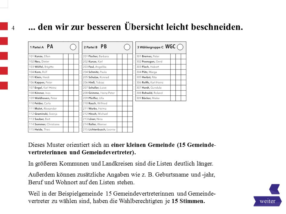 5 Jetzt beginnen wir mit konkreten Beispielen für das Ausfüllen des Stimmzettels.
