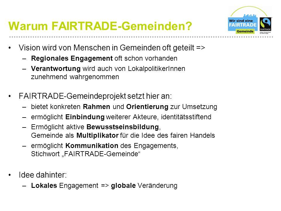 Warum FAIRTRADE-Gemeinden.