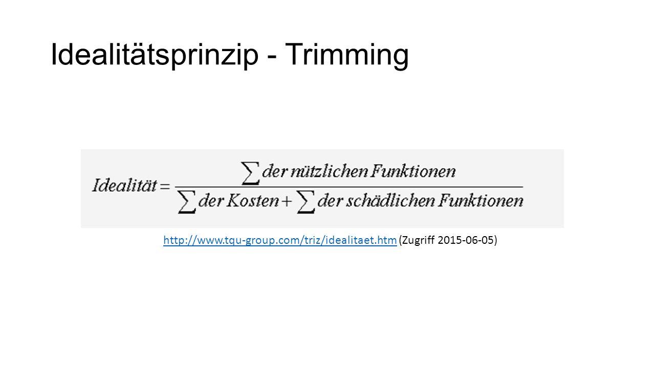 Idealitätsprinzip - Trimming http://www.tqu-group.com/triz/idealitaet.htmhttp://www.tqu-group.com/triz/idealitaet.htm (Zugriff 2015-06-05)