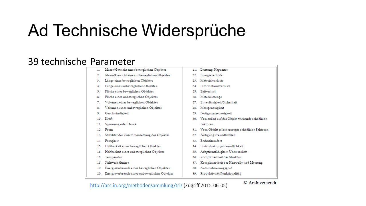 Ad Technische Widersprüche 39 technische Parameter http://ars-in.org/methodensammlung/trizhttp://ars-in.org/methodensammlung/triz (Zugriff 2015-06-05)