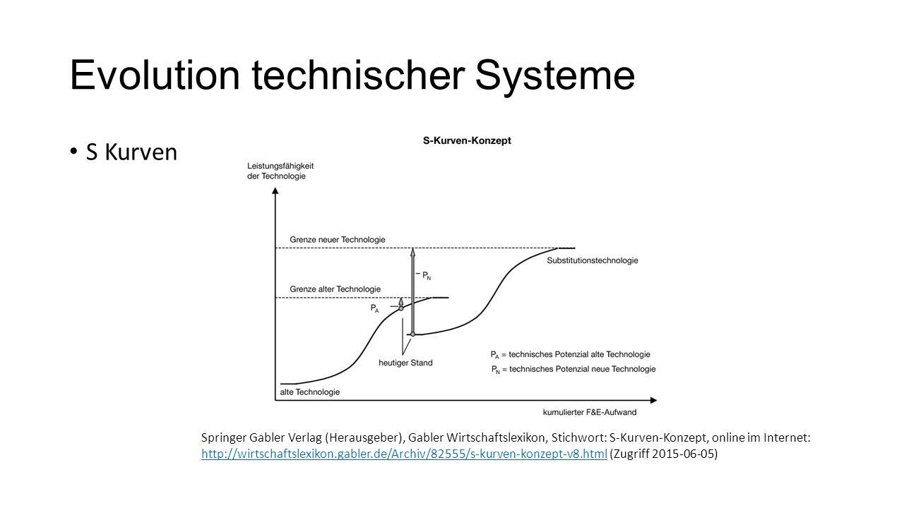 Evolution technischer Systeme S Kurven Springer Gabler Verlag (Herausgeber), Gabler Wirtschaftslexikon, Stichwort: S-Kurven-Konzept, online im Interne