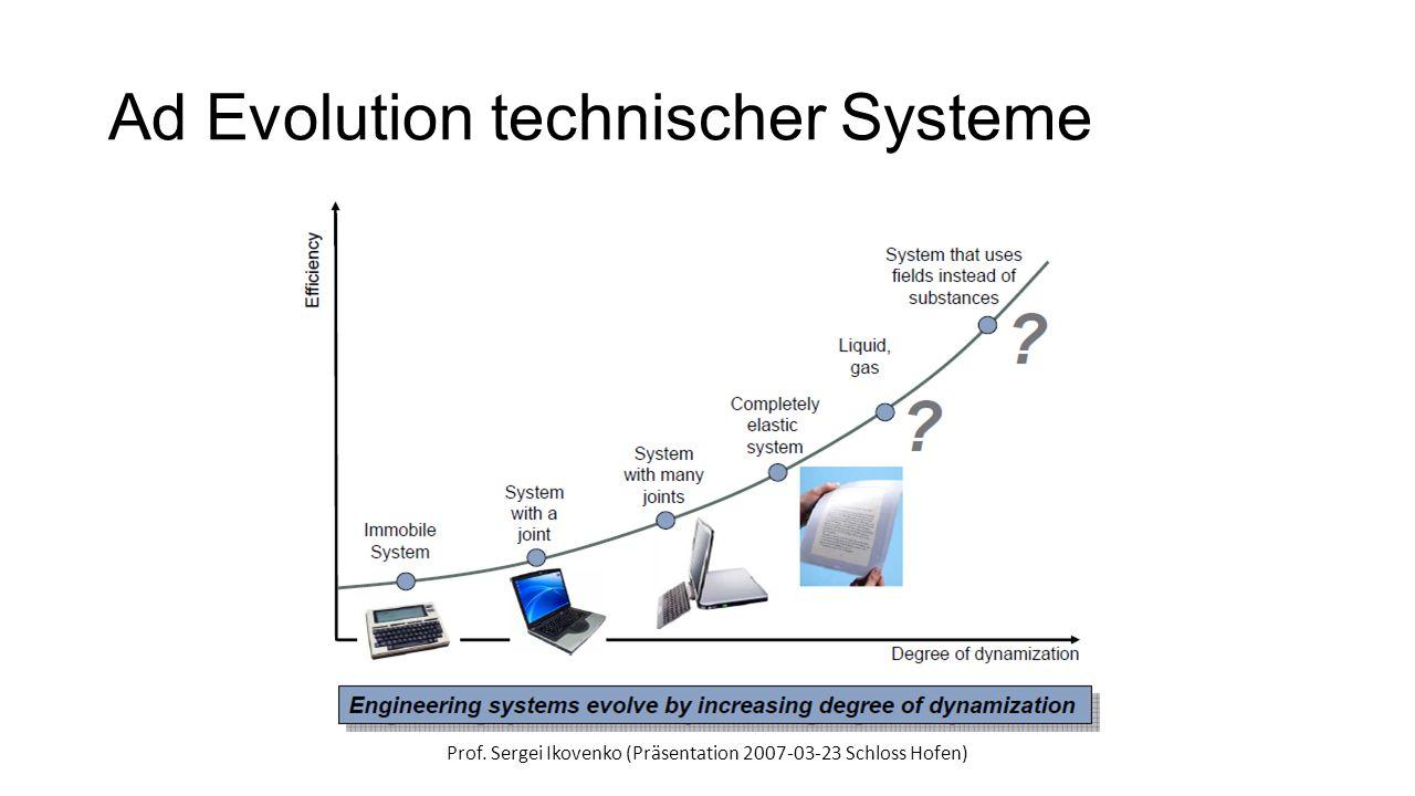 Ad Evolution technischer Systeme Prof. Sergei Ikovenko (Präsentation 2007-03-23 Schloss Hofen)