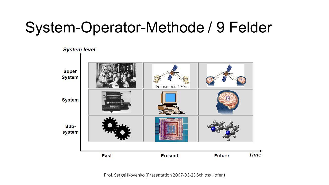 System-Operator-Methode / 9 Felder Prof. Sergei Ikovenko (Präsentation 2007-03-23 Schloss Hofen)