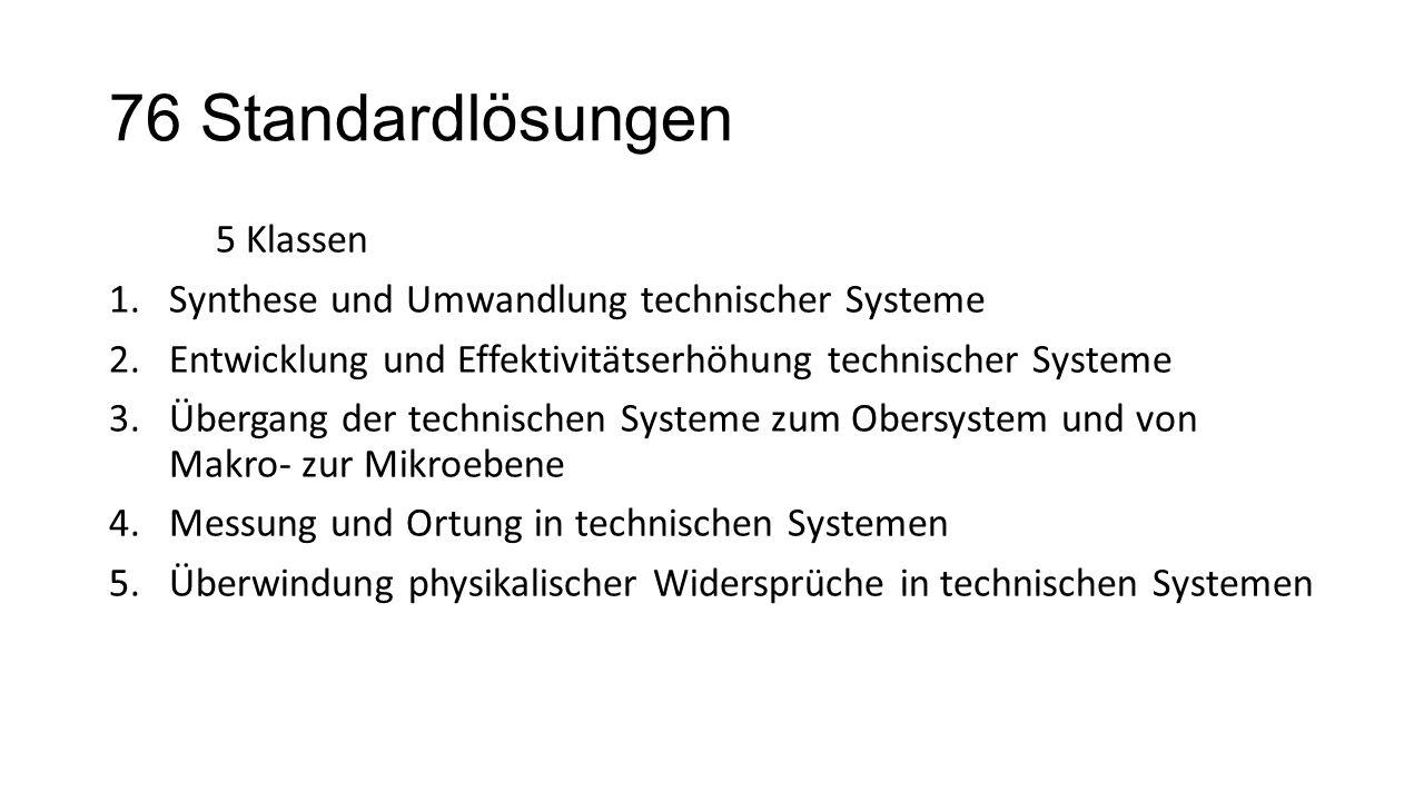 76 Standardlösungen 5 Klassen 1.Synthese und Umwandlung technischer Systeme 2.Entwicklung und Effektivitätserhöhung technischer Systeme 3.Übergang der