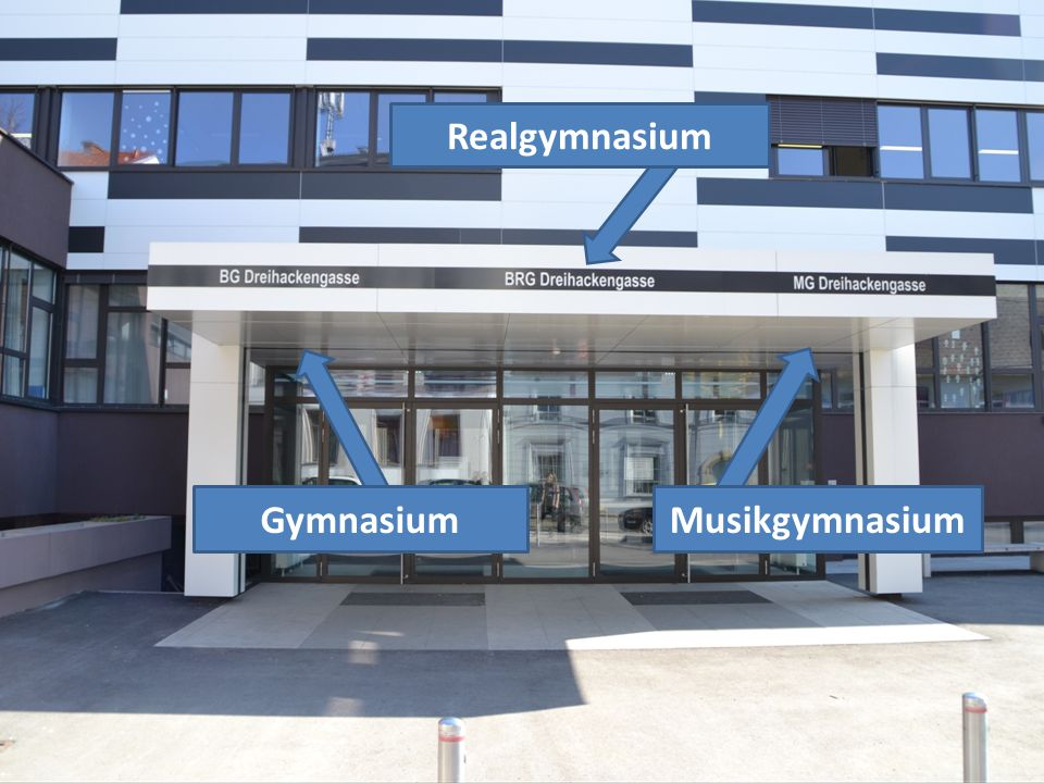 Realgymnasium Musikgymnasium Gymnasium