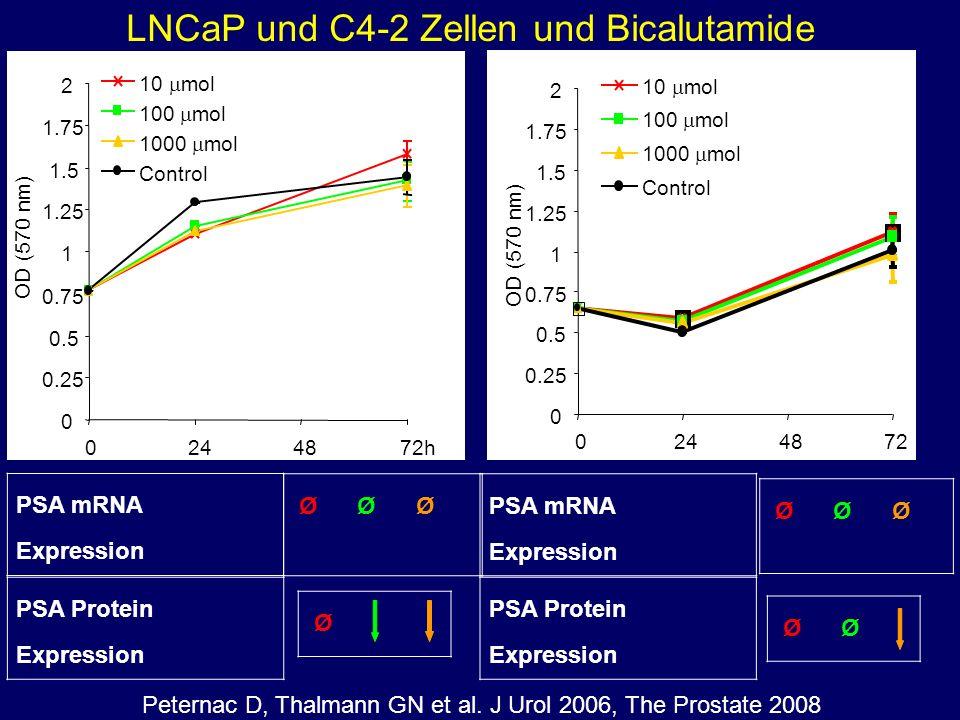 LNCaP und C4-2 Zellen und Bicalutamide PSA mRNA Expression PSA Protein Expression Ø Ø Ø Ø PSA mRNA Expression PSA Protein Expression Ø Ø Ø Ø Ø Peterna