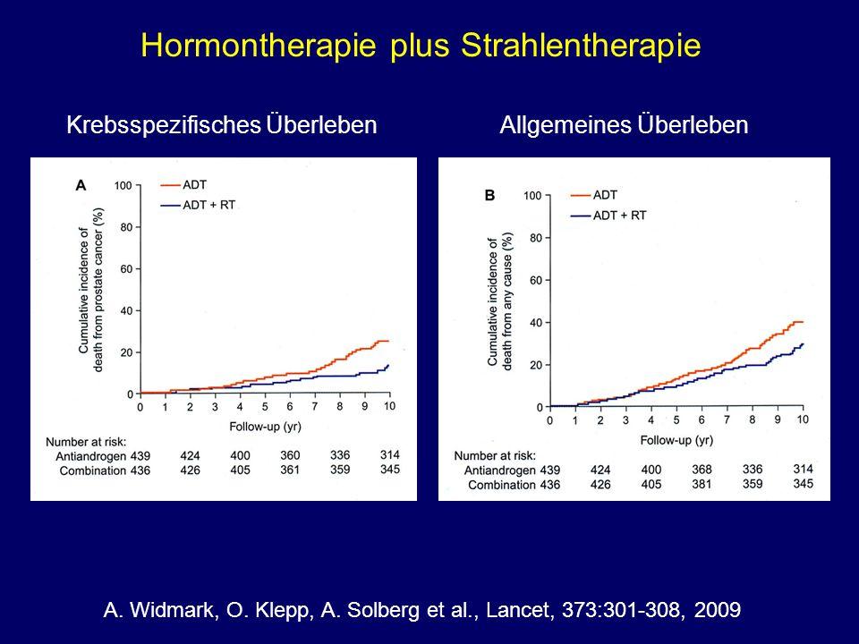 A. Widmark, O. Klepp, A. Solberg et al., Lancet, 373:301-308, 2009 Hormontherapie plus Strahlentherapie Krebsspezifisches ÜberlebenAllgemeines Überleb