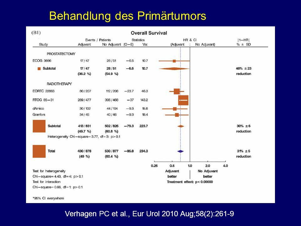 Verhagen PC et al., Eur Urol 2010 Aug;58(2):261-9 Behandlung des Primärtumors
