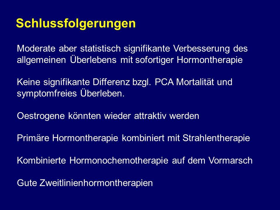 Moderate aber statistisch signifikante Verbesserung des allgemeinen Überlebens mit sofortiger Hormontherapie Keine signifikante Differenz bzgl. PCA Mo