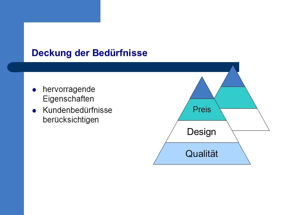 hervorragende Eigenschaften Kundenbedürfnisse berücksichtigen Deckung der Bedürfnisse Qualität Design Preis Fehler 