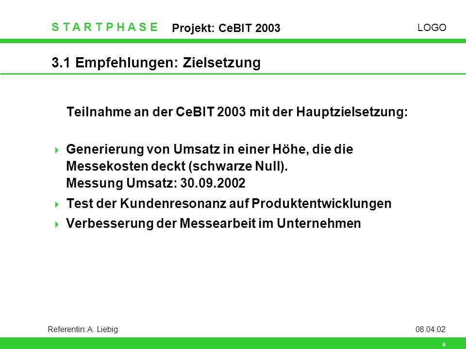 LOGO S T A R T P H A S E Projekt: CeBIT 2003 6 Referentin: A.