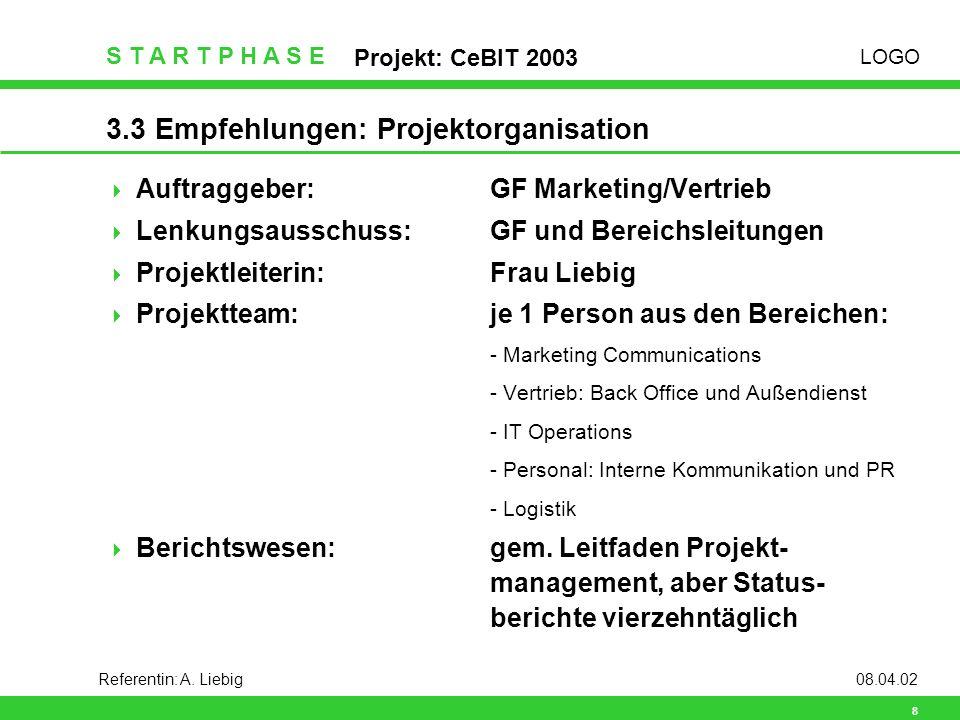 LOGO S T A R T P H A S E Projekt: CeBIT 2003 9 Referentin: A.