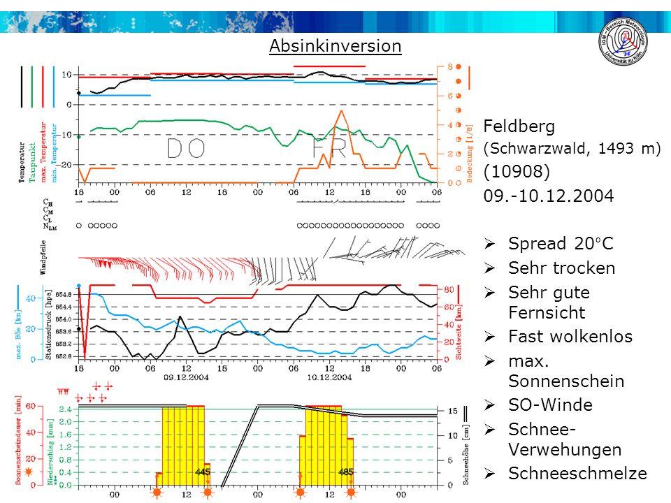 INVERSION Feldberg (Schwarzwald, 1493 m) (10908) 09.-10.12.2004  Spread 20°C  Sehr trocken  Sehr gute Fernsicht  Fast wolkenlos  max.