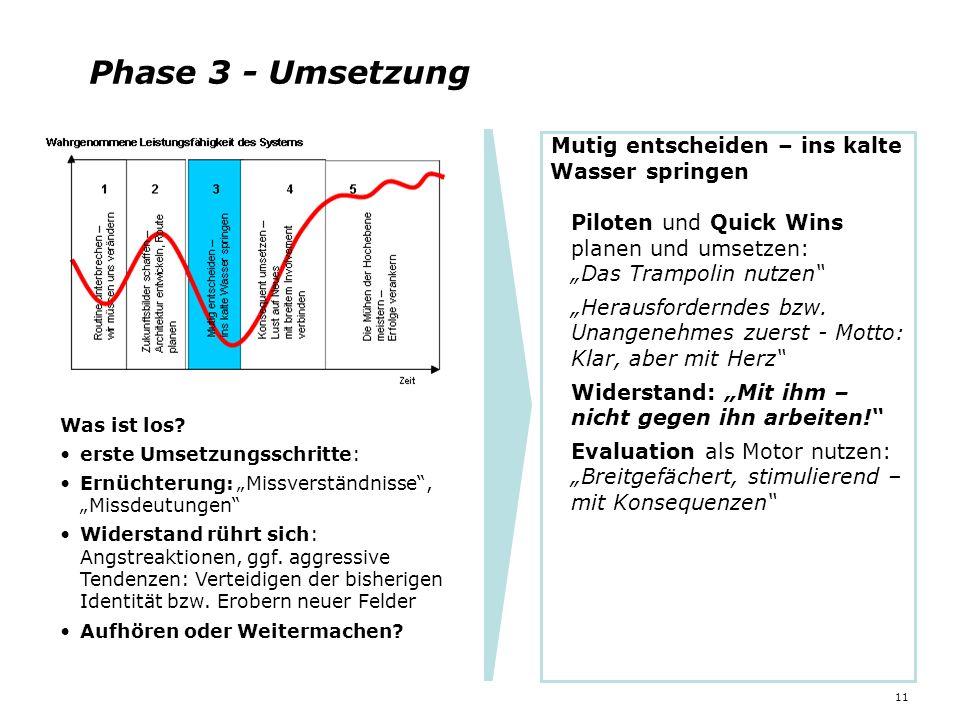 """11 Phase 3 - Umsetzung Was ist los? erste Umsetzungsschritte: Ernüchterung: """"Missverständnisse"""", """"Missdeutungen"""" Widerstand rührt sich: Angstreaktione"""