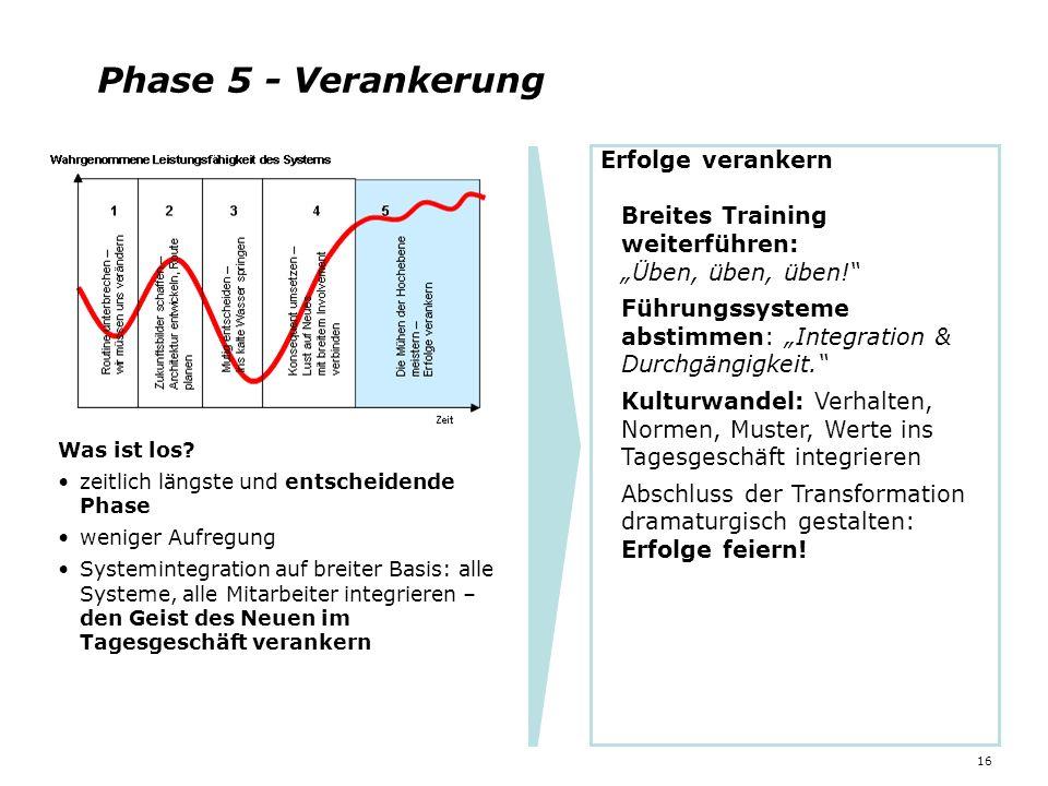 16 Phase 5 - Verankerung Was ist los? zeitlich längste und entscheidende Phase weniger Aufregung Systemintegration auf breiter Basis: alle Systeme, al
