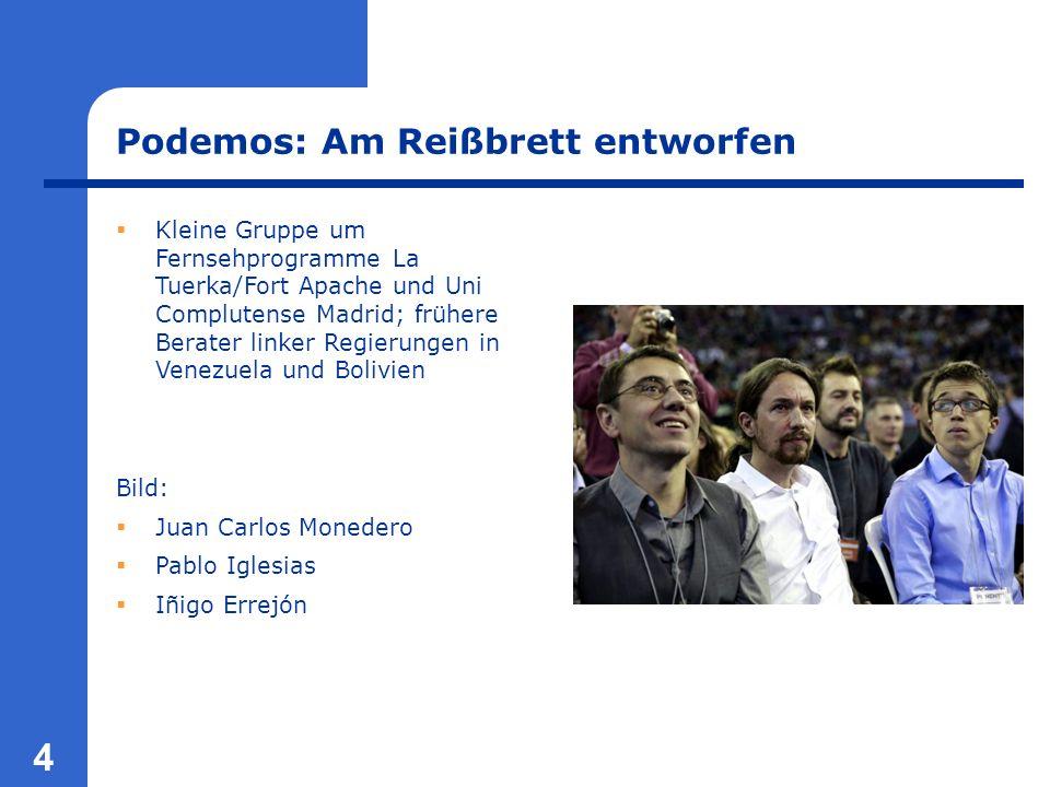4 Podemos: Am Reißbrett entworfen  Kleine Gruppe um Fernsehprogramme La Tuerka/Fort Apache und Uni Complutense Madrid; frühere Berater linker Regierungen in Venezuela und Bolivien Bild:  Juan Carlos Monedero  Pablo Iglesias  Iñigo Errejón