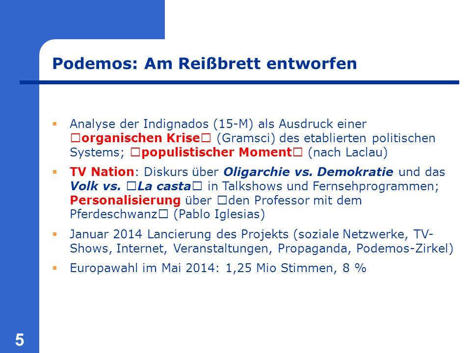 5 Podemos: Am Reißbrett entworfen  Analyse der Indignados (15-M) als Ausdruck einer organischen Krise (Gramsci) des etablierten politischen Systems; populistischer Moment (nach Laclau)  TV Nation: Diskurs über Oligarchie vs.