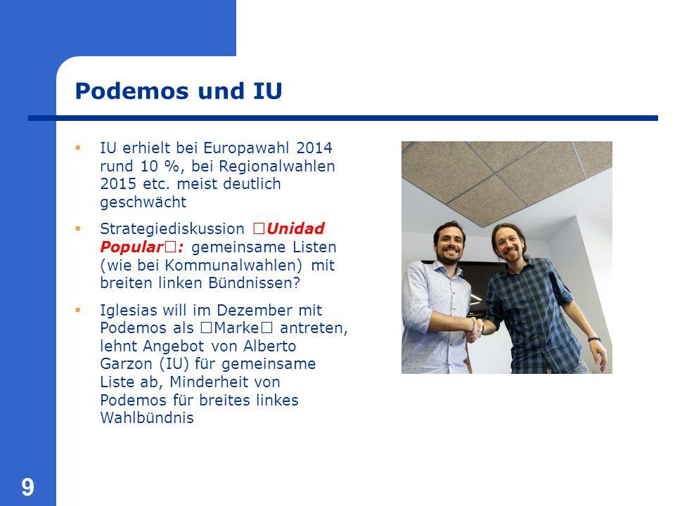 9 Podemos und IU  IU erhielt bei Europawahl 2014 rund 10 %, bei Regionalwahlen 2015 etc.