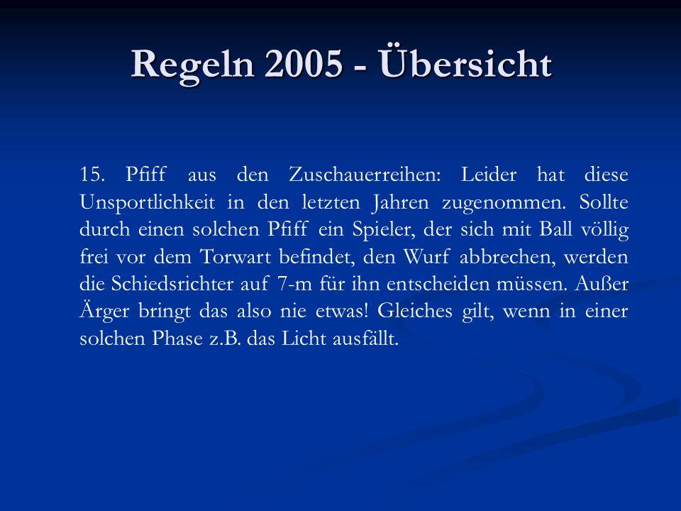 Regeln 2005 - Übersicht 15.