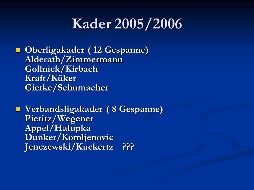 Kader 2005/2006 Oberligakader ( 12 Gespanne) Alderath/Zimmermann Gollnick/Kirbach Kraft/Küker Gierke/Schumacher Oberligakader ( 12 Gespanne) Alderath/