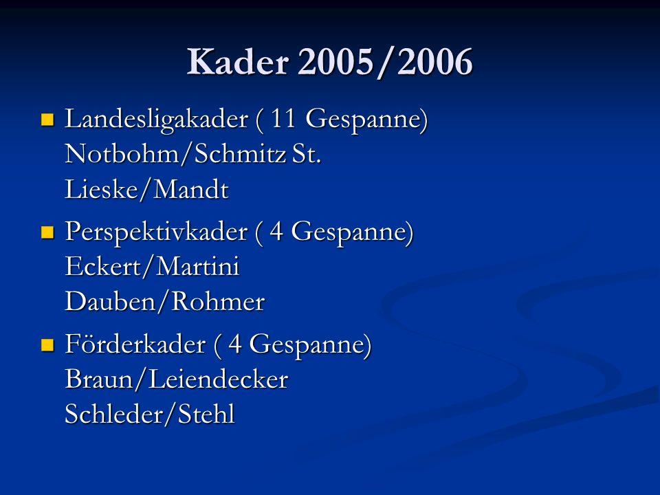 Kader 2005/2006 Landesligakader ( 11 Gespanne) Notbohm/Schmitz St. Lieske/Mandt Landesligakader ( 11 Gespanne) Notbohm/Schmitz St. Lieske/Mandt Perspe