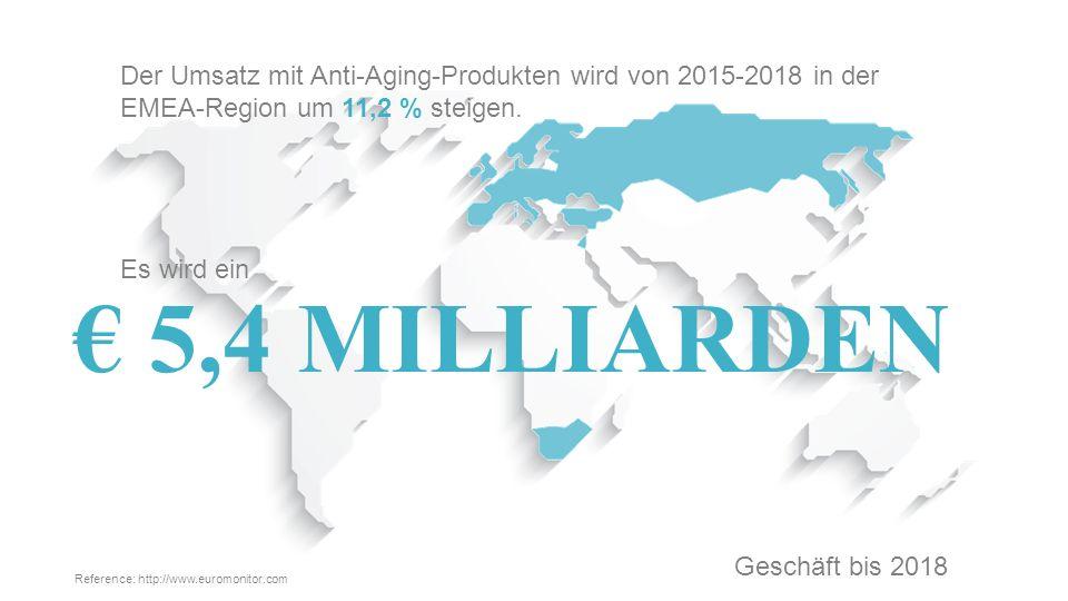 Der Umsatz mit Anti-Aging-Produkten wird von 2015-2018 in der EMEA-Region um 11,2 % steigen.