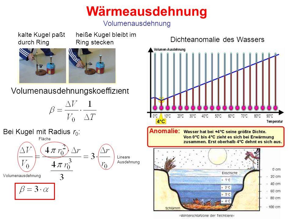 Wärmeausdehnung Volumenausdehnung kalte Kugel paßt durch Ring Volumenausdehnungskoeffizient Dichteanomalie des Wassers Bei Kugel mit Radius r 0 : Line