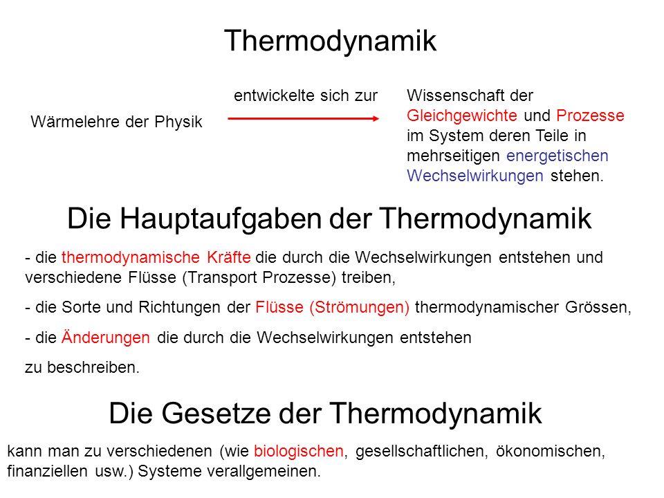Thermodynamik Wärmelehre der Physik Wissenschaft der Gleichgewichte und Prozesse im System deren Teile in mehrseitigen energetischen Wechselwirkungen