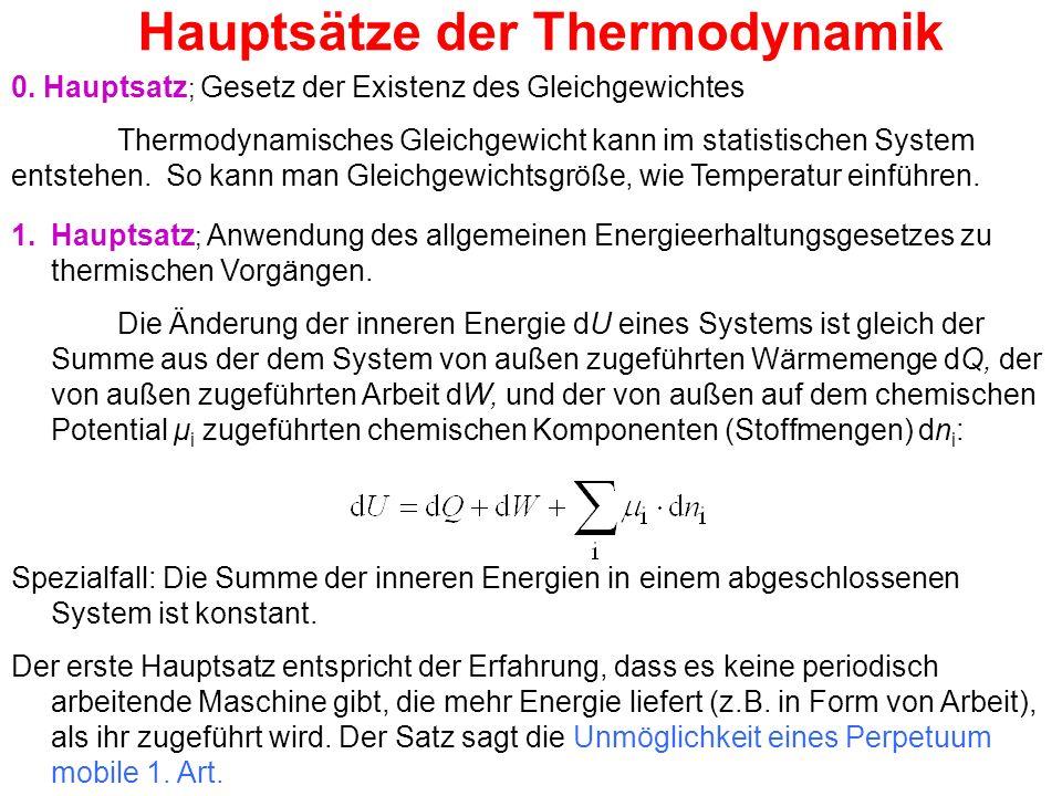Hauptsätze der Thermodynamik 0. Hauptsatz ; Gesetz der Existenz des Gleichgewichtes Thermodynamisches Gleichgewicht kann im statistischen System entst