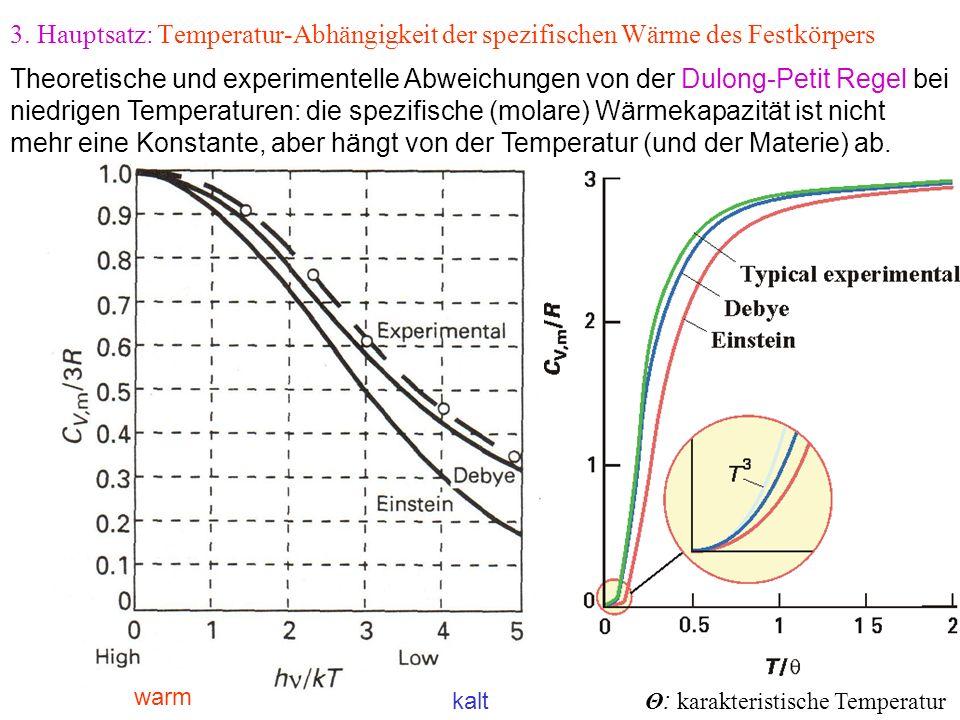 3. Hauptsatz: Temperatur-Abhängigkeit der spezifischen Wärme des Festkörpers Theoretische und experimentelle Abweichungen von der Dulong-Petit Regel b