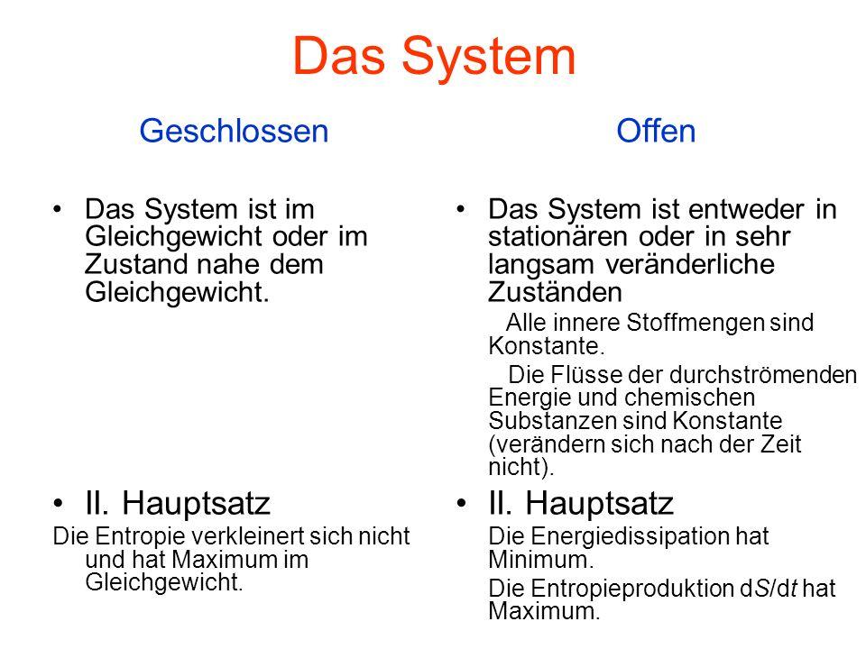 Das System Geschlossen Das System ist im Gleichgewicht oder im Zustand nahe dem Gleichgewicht. II. Hauptsatz Die Entropie verkleinert sich nicht und h