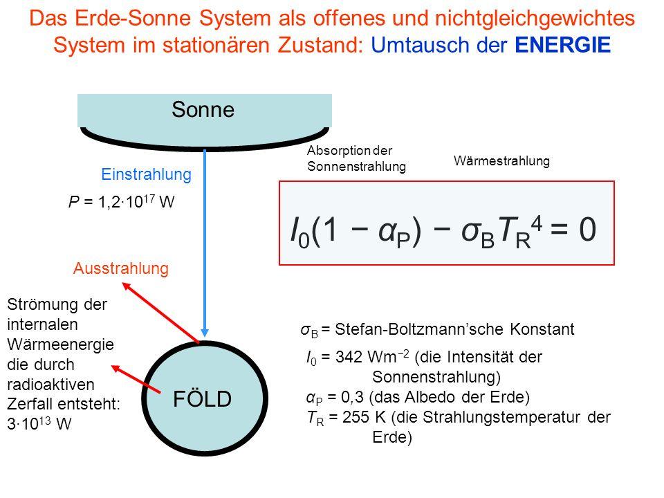 Das Erde-Sonne System als offenes und nichtgleichgewichtes System im stationären Zustand: Umtausch der ENERGIE Sonne FÖLD Ausstrahlung Einstrahlung P