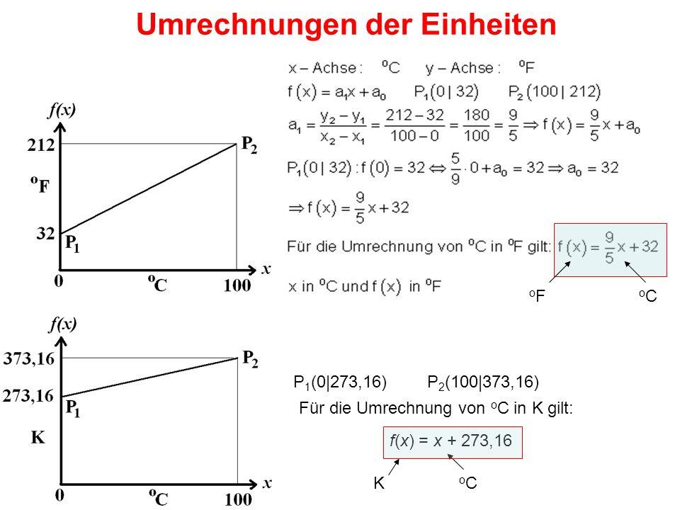 Umrechnungen der Einheiten Für die Umrechnung von o C in K gilt: f(x) = x + 273,16 oCoCK oCoC oFoF P 1 (0|273,16)P 2 (100|373,16)