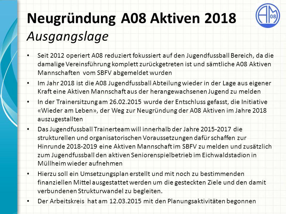 Neugründung A08 Aktiven 2018 Ausgangslage Seit 2012 operiert A08 reduziert fokussiert auf den Jugendfussball Bereich, da die damalige Vereinsführung k