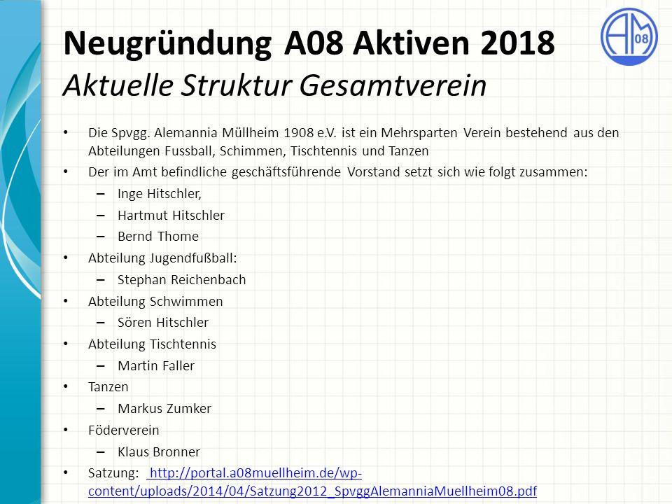 Neugründung A08 Aktiven 2018 Aktuelle Struktur Jugendfussball Abteilungsverantwortlichkeiten: – Jugendleiter: Stephan Reichenbach – Stv.
