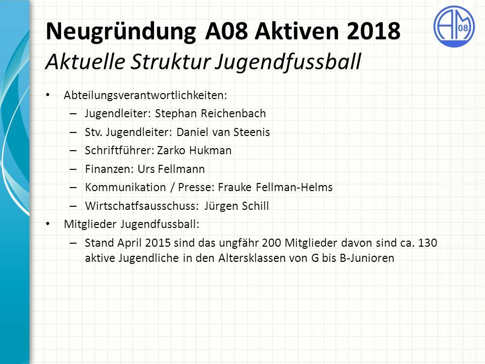 Neugründung A08 Aktiven 2018 Aktuelle Struktur Jugendfussball Abteilungsverantwortlichkeiten: – Jugendleiter: Stephan Reichenbach – Stv. Jugendleiter: