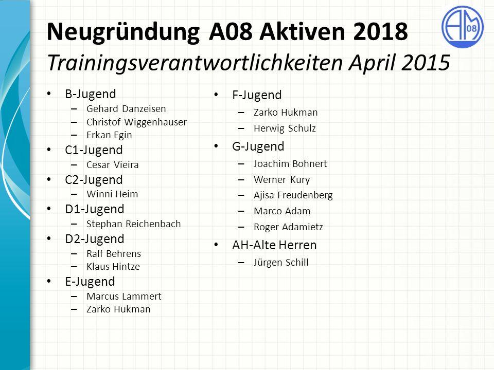 Neugründung A08 Aktiven 2018 Trainingsverantwortlichkeiten April 2015 B-Jugend – Gehard Danzeisen – Christof Wiggenhauser – Erkan Egin C1-Jugend – Ces