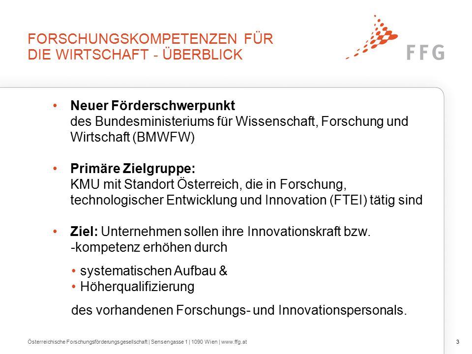 EIN ANSATZ - ZWEI HEBEL Österreichische Forschungsförderungsgesellschaft | Sensengasse 1 | 1090 Wien | www.ffg.at4 Einerseits direkt bei den Unternehmen, die eine höhere Qualifizierung ihres Innovationspersonals aktiv und systematisch vorantreiben.