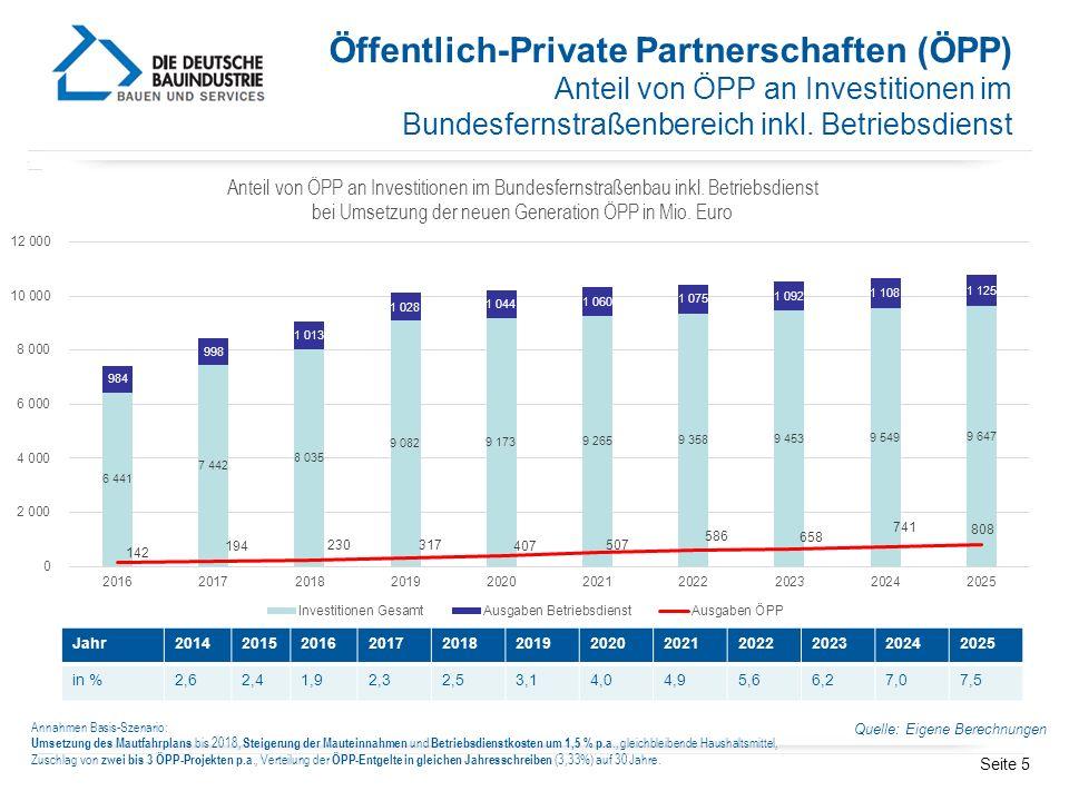 Seite 5 Annahmen Basis-Szenario: Umsetzung des Mautfahrplans bis 2018, Steigerung der Mauteinnahmen und Betriebsdienstkosten um 1,5 % p.a., gleichblei