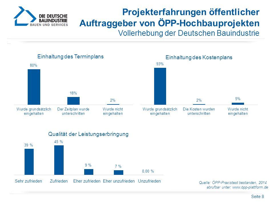 Seite 8 Projekterfahrungen öffentlicher Auftraggeber von ÖPP-Hochbauprojekten Vollerhebung der Deutschen Bauindustrie Quelle: ÖPP-Praxistest bestanden