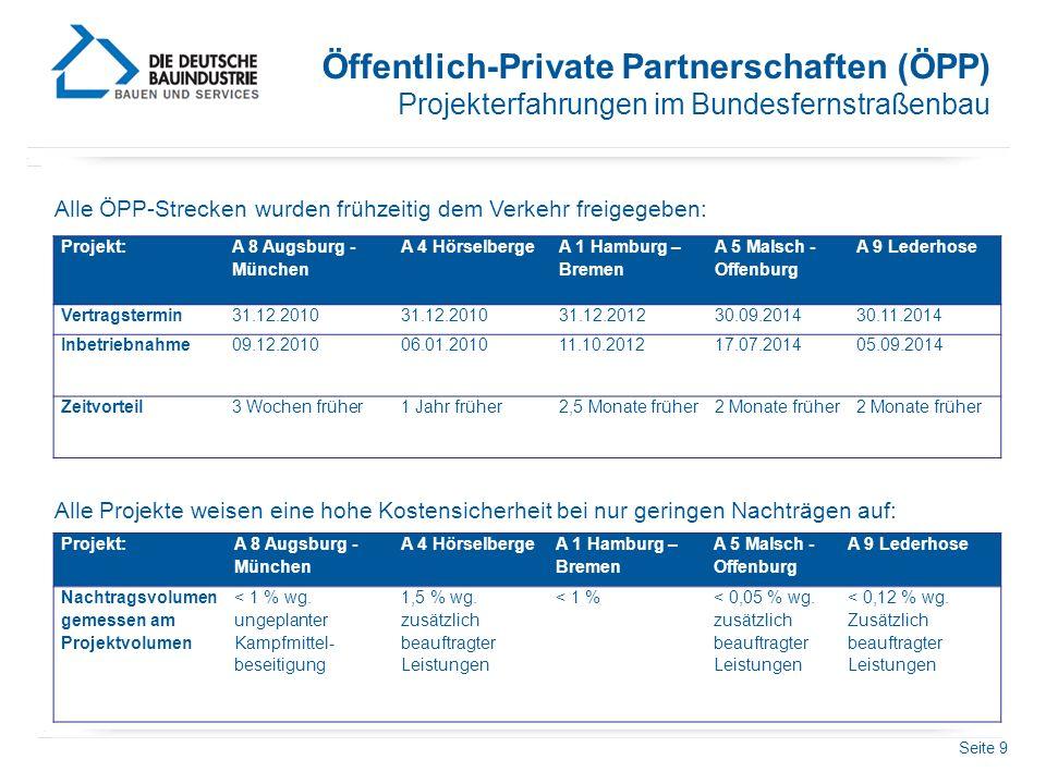 Seite 9 Öffentlich-Private Partnerschaften (ÖPP) Projekterfahrungen im Bundesfernstraßenbau Projekt: A 8 Augsburg - München A 4 Hörselberge A 1 Hambur