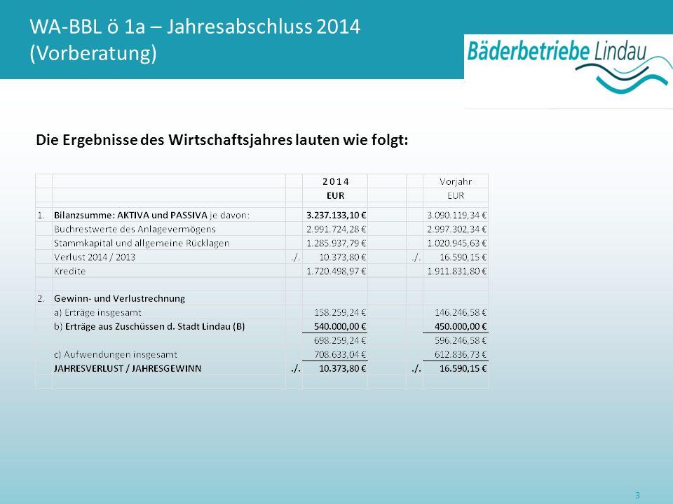 WA-BBL ö 1a – Jahresabschluss 2014 (Vorberatung) Die Ergebnisse des Wirtschaftsjahres lauten wie folgt: 3